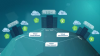 Introduction to the Virtual Cloud Network