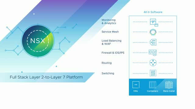 Introduction to VMware NSX