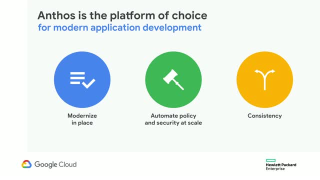 Unleash the power of hybrid cloud with HPE and Google Cloud