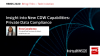 Insight into New CDW Capabilities: Private Data Compliance