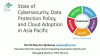 Cybersecurity, Data Protection Policies, and Cloud Adoption in APAC
