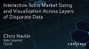 Interactive Telco Market Sizing & Visualization Across Layers of Disparate Data