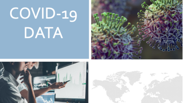COVID-19 Social Data – How Are Companies Managing The Pandemic?