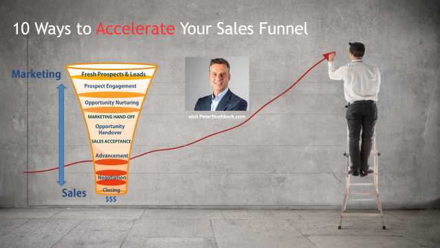 10 Proven Ways To Accelerate Your Sales Funnel
