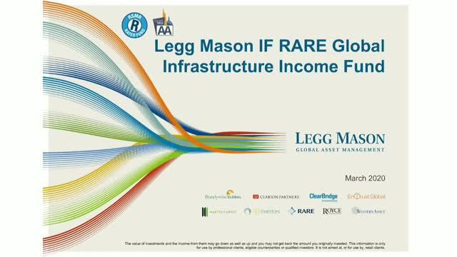 Legg Mason IF RARE Global Infrastructure Income Fund Update