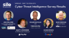 Cyber Threat Intelligence Survey 2020: Unmasking OSINT's Magnitude in CTI