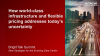 How World Class Infrastructure & Flexible Pricing Addresses Today's Uncertainty