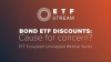 Bond ETF discounts: Cause for concern?