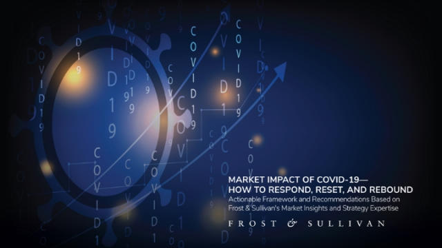 Market Impact of COVID-19—How to Respond, Reset, and Rebound