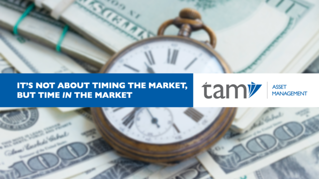 It's not about timing the market, but time IN the market