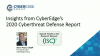 Key Insights from CyberEdge's 2020 Cyberthreat Defense Report