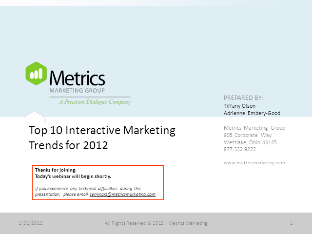 Top 10 Interactive Marketing Trends for 2012