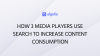 How 3 media players use search to increase content consumption