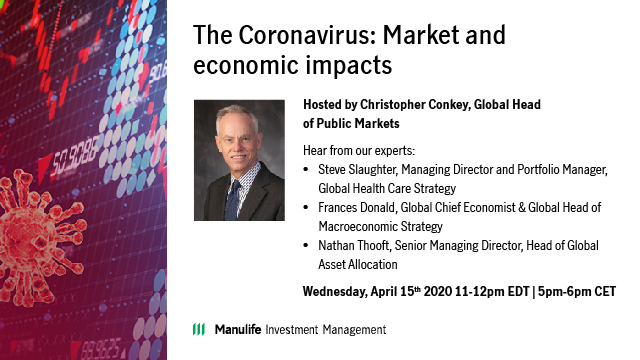 Adjusting to a world with COVID-19: Market and economic impacts