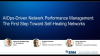 AIOps-Driven Network Performance Management: Achieve Self-healing Networks Now