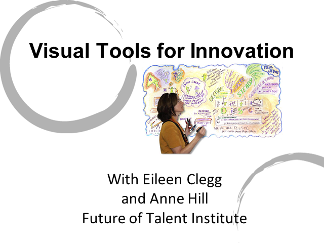 Visual Tools for Innovation