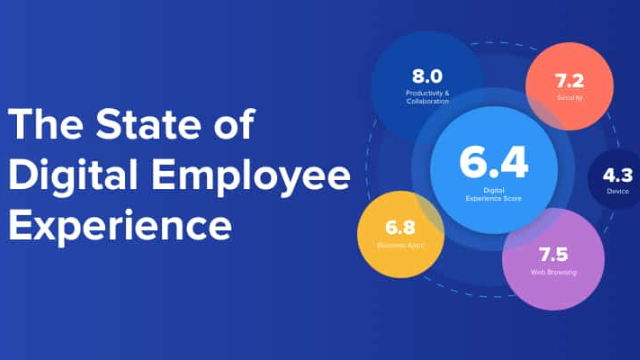 Forrester Going The Distance -5 Best Practices For Managing The Digital Employee