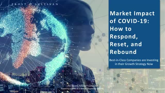 Market Impact of COVID-19: How to Respond, Reset, and Rebound