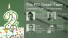 The PCI Dream Team Celebrates GDPR's 2nd Anniversary