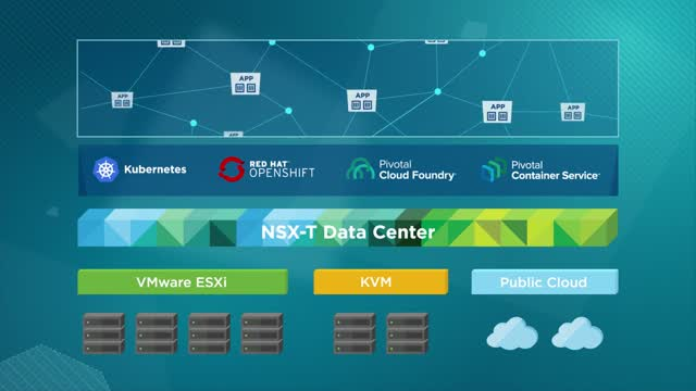 Cloud-Native Networking with VMware NSX-T