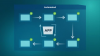 Network Automation with VMware NSX Data Center