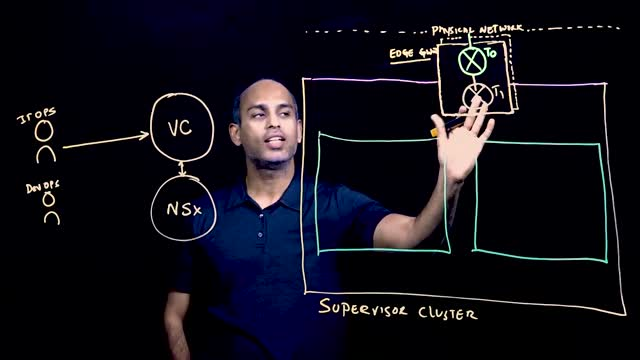 VMware NSX-T for vSphere with Kubernetes
