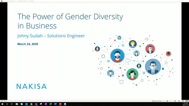 The Power of Gender Diversity in Business