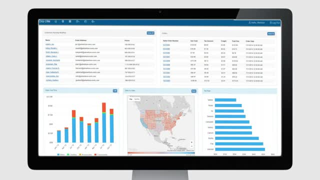 Differentiate Your Product With Logi's Business Intelligence Platform