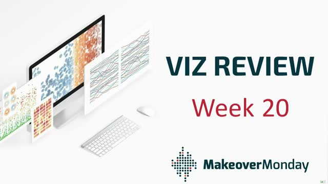 Makeover Monday Viz Review - week 20, 2020