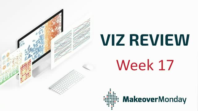 Makeover Monday Viz Review - week 17, 2020