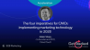 The 4 imperatives for CMOs implementing marketing technology in 2020