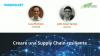 Creare una Supply Chain resiliente