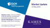 AAM/Kames market update with Stephen Jones and Vincent McEntegart