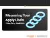 Measuring Your Apply Chain