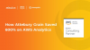 How Attebury Grain Saved 600% on AWS Analytics