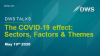 The COVID-19 effect: Sectors, Factors & Themes