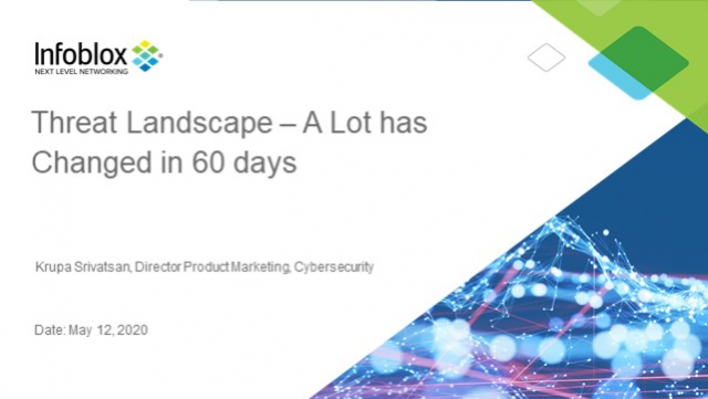 Threat Landscape – A lot has changed in 60 Days