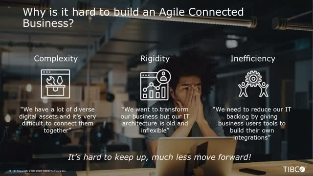 Business Agility Starts with a Connected Business