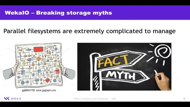 Myths of Parallel File Systems #2 - Parallel file systems are hard to manage