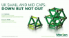 UK s/mid-caps: down, but not out