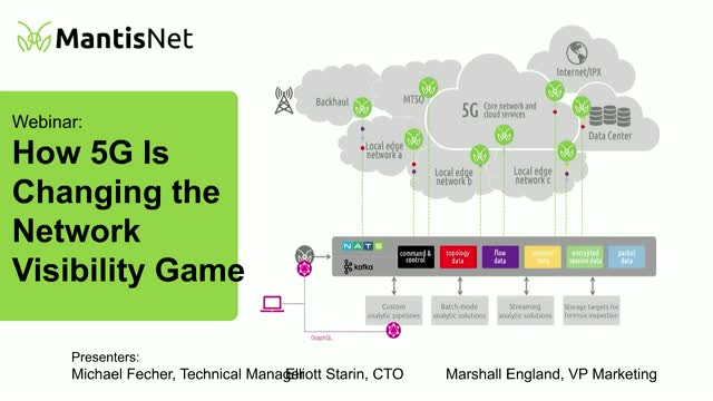 How 5G is Changing the Network Visibility Game
