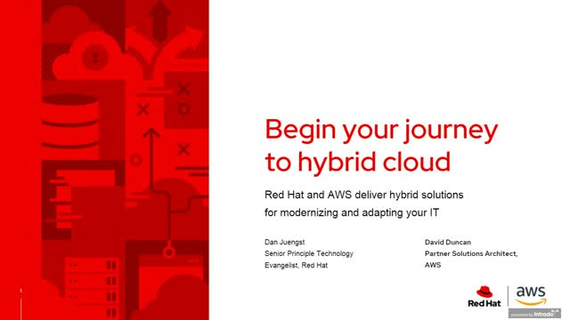 Begin your journey to hybrid cloud with Red Hat and AWS