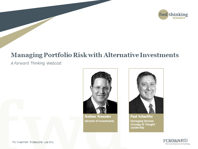 Managing Portfolio Risk with Alternative Investments
