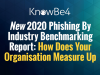 2020 Phishing by Industry Benchmarking Report: How Do You Measure Up?