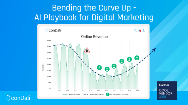 Bending the Curve Up – AI Playbook for Digital Marketing
