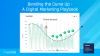 Bending the Curve Up – A Digital Marketing Playbook