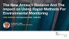 The New Annex 1 Revision And The Impact on Using Rapid Methods...
