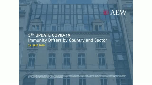 COVID-19 real estate return impact: immunity differs by country and sector