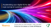 Accelerating your digital IQ for the next normal of customer engagement
