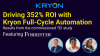Driving 352% ROI with Kryon Full-Cycle Automation